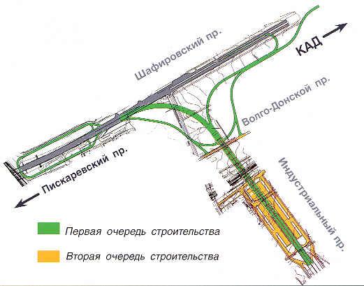 Схема развязки с указанием очередей строительства.