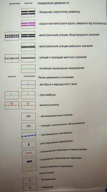 электросхемы и обозначения - Схемы.