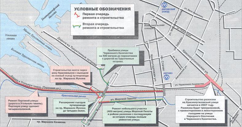 Схема подъездных путей к порту.  Южная часть - Предоставил. от 13.05.2005).