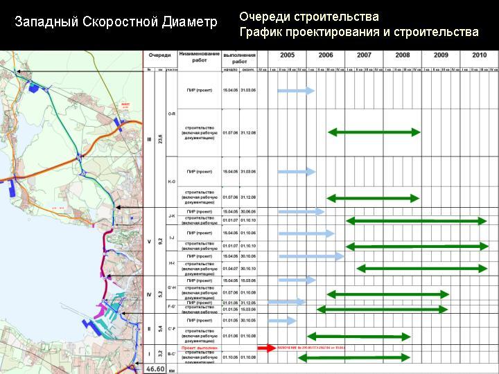 Интерактивная карта расположения и проезда по многоуровневым автомобильным развязкам КАД Санкт-Петербурга и ЗСД.
